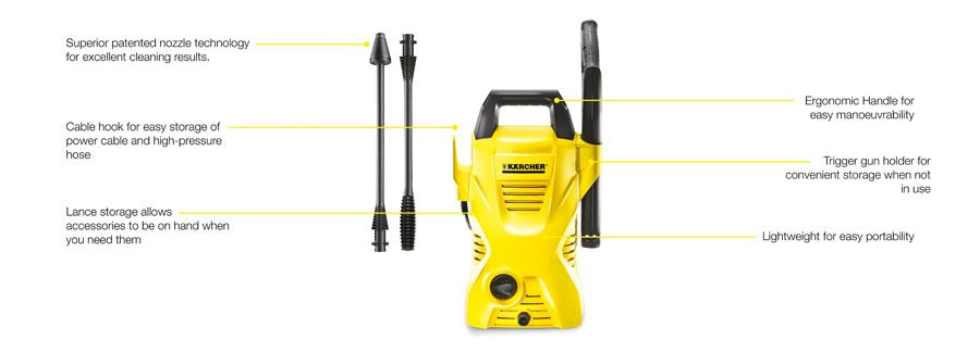 Karcher K2 Compact Home Features