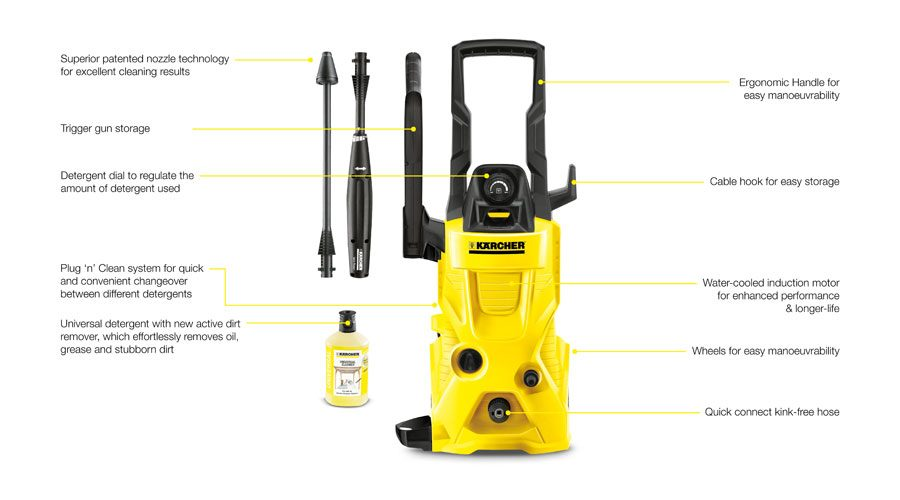 Karcher K4 Full Control Home Features