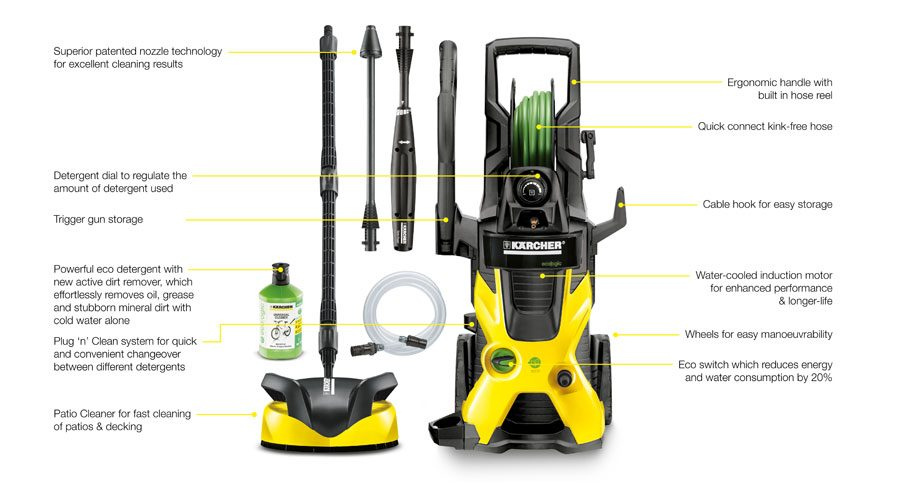 Karcher K5 Full Control Home Features